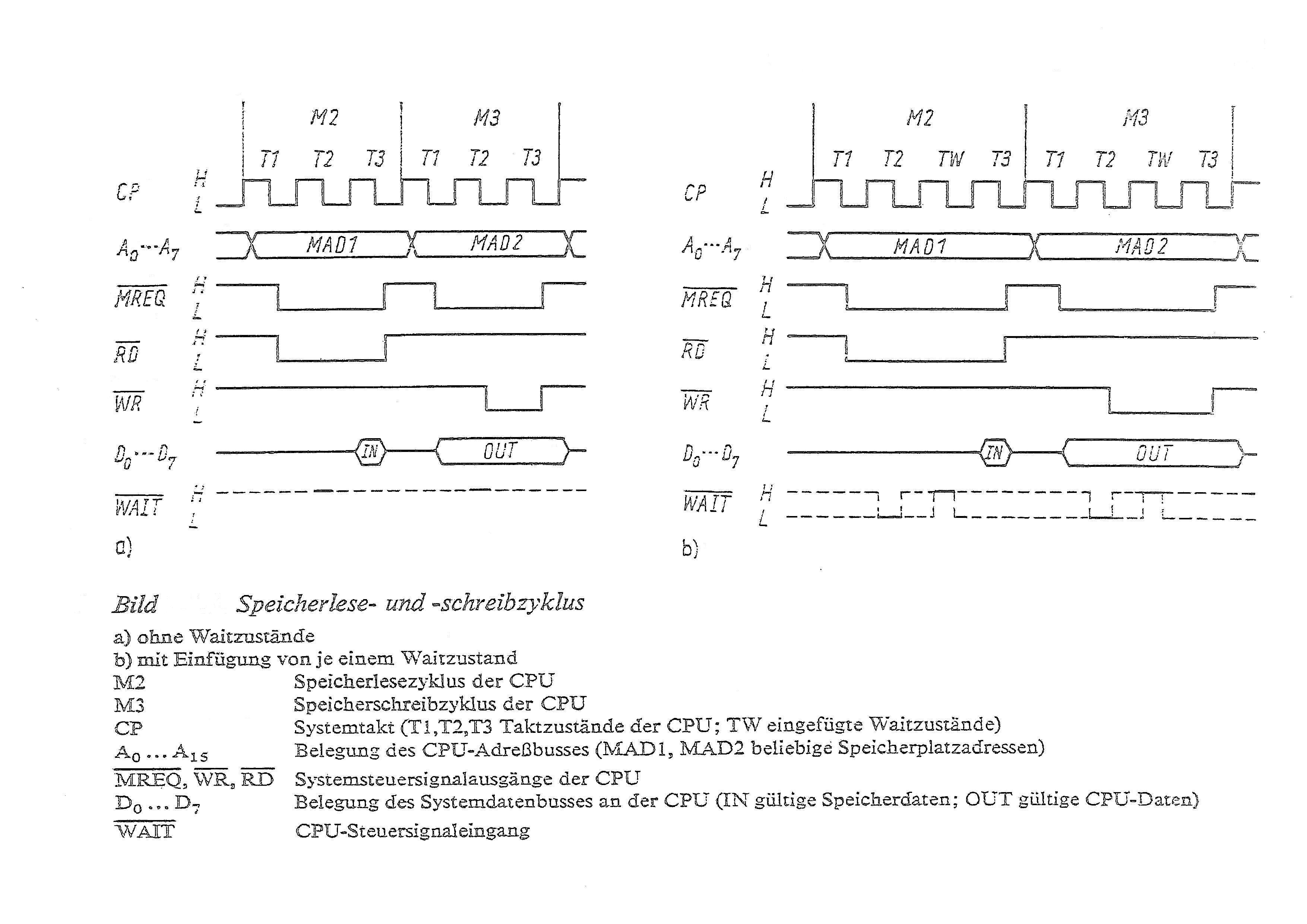 Z80 Speicher Auslesen Circuit Diagram Image